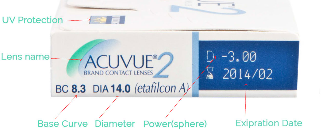 contact lens prescription on box